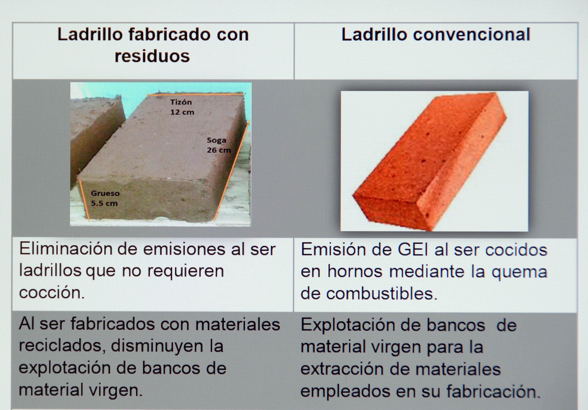 Fabrican en la unam ecoladrillo con residuos de construcci n - Material de construccion en valencia ...